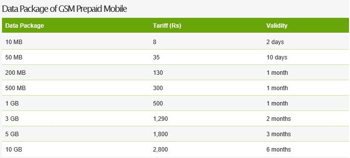 nepal telecom cheap internet data package