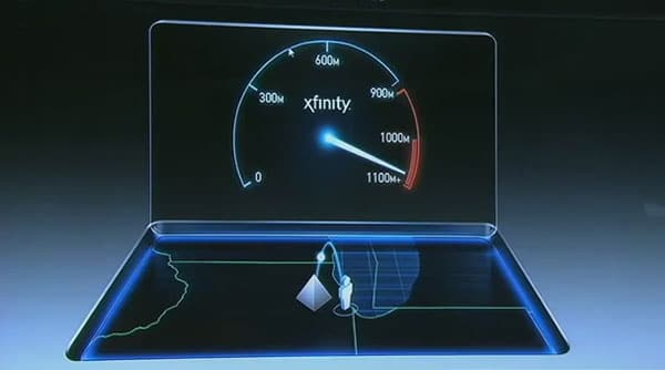 Internet Speed Text Xfinity